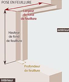 Schéma d'implantation d'une fenêtre à pose en feuillure
