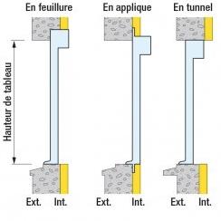 Schéma des trois principaux types de pose de fenêtre