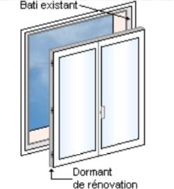 Illustration d'une fenêtre à dormant de type rénovation