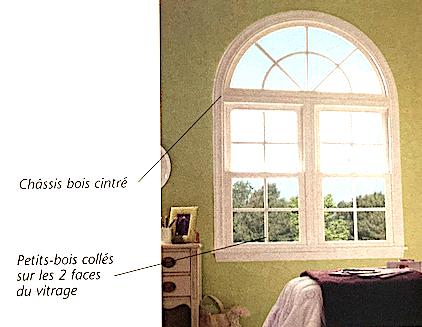 Fenêtre à châssis bois cintrée blanche et petits-bois collés sur les deux faces du vitrage
