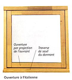 Illustration d'une fenêtre à ouverture à l'italienne
