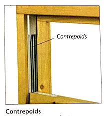 Illustration d'une fenêtre à mécanisme d'ouverture par contrepoids