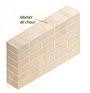 Illustration d'un mur composé de blocs recyclés