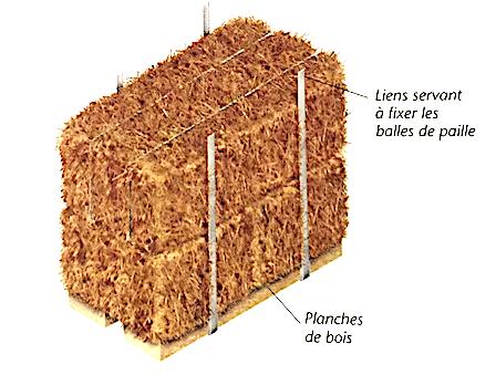 Illustration d'un mur à ossature bois et acier rempli de paille