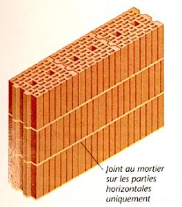 Illustration d'un mur composé de blocs d'argile cellulaire