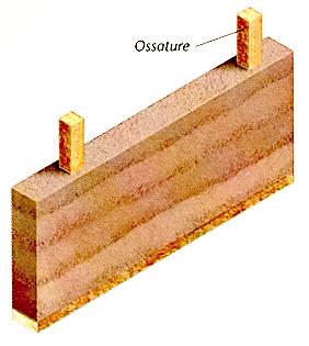 Illustration d'un mur à ossature bois rempli de chanvre