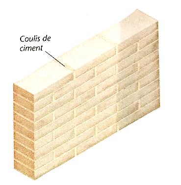 Illustration d'un mur en terre compactée