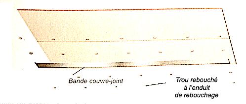 Illustration de plaques de plâtre recouvertes d'une bande couvre-joint
