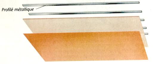 Illustration d'un plafond en plaques de plâtre sur ossature métallique