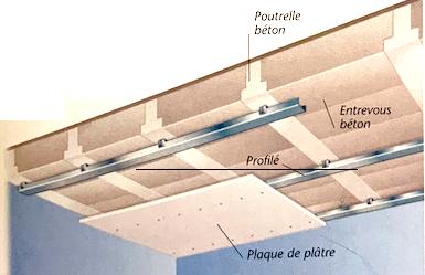 Schéma de principe d'un plancher d'étage à poutrelles et hourdis