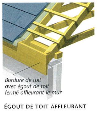 Croquis d'une bordure avec égout de toit fermé affleurant le mur