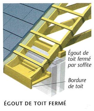 Croquis d'une bordure avec égout de toit fermé par soffite