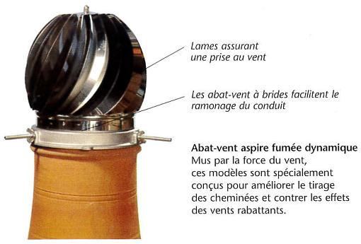 Abat-vent aspire fumée dynamique sur mitron de conduit de cheminée