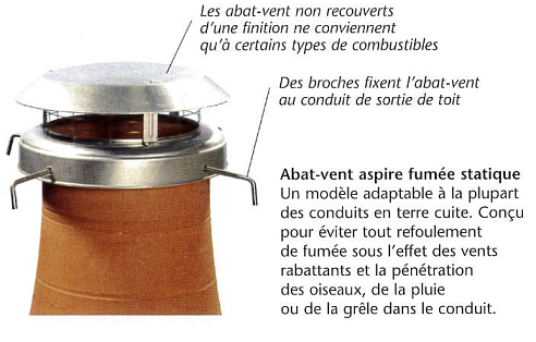 Abat-vent aspire fumée statique sur mitron de conduit de cheminée