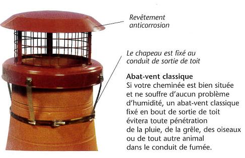 Abat-vent classique sur mitron de conduit de cheminée