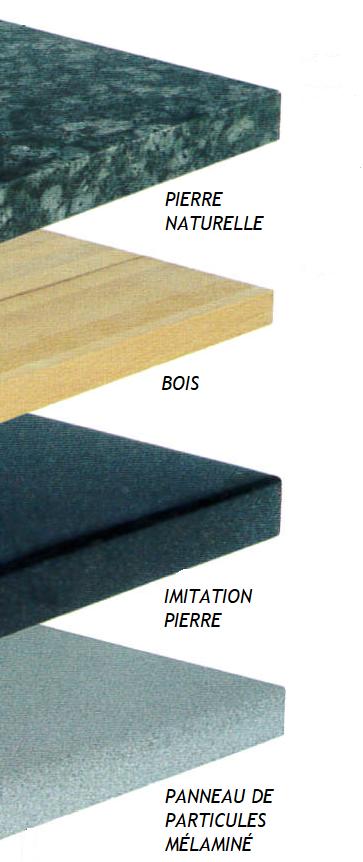 4 modèles de plans de travail, pierre, bois, résine, mélaminé