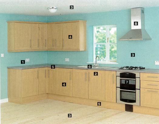 Plan type d'installation d'aménagement et équipement d'une cuisine