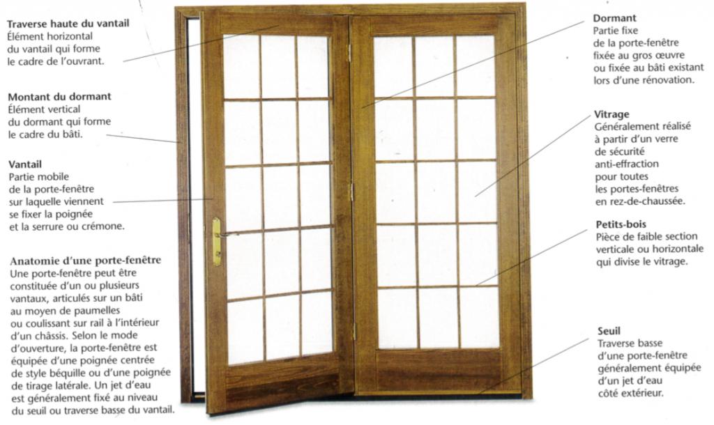 Porte fenêtre bois comprenant deux vantaux avec double-vitrages et petits-bois