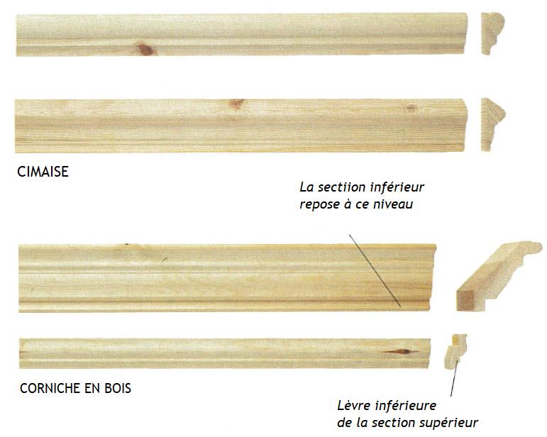 Cimaise et corniches décoratives en bois