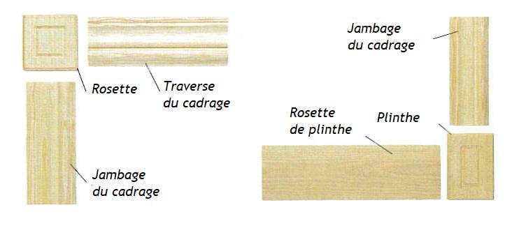 Rosettes décoratives en bois