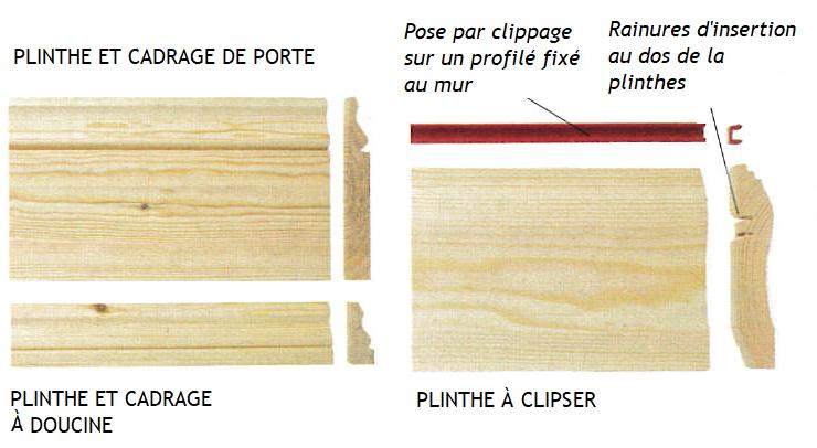 Plinthes et cadrages bois de porte