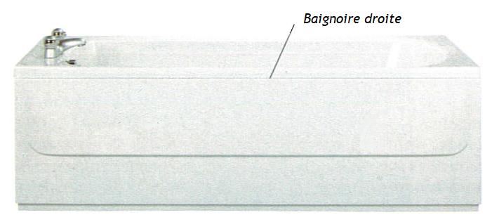 Modèle de baignoire droite en résine acrylique et tablier d'habillage