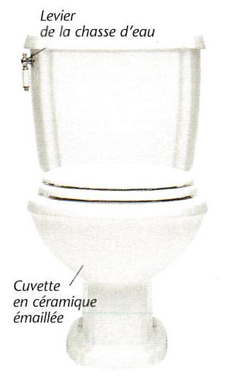 Bloc WC complet modèle classique