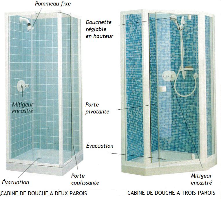 Cabines de douche, carré et pan coupé, à 2 et 3 parois