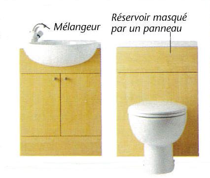 Mobilier de salle de bains intégrant vasque et réservoir WC